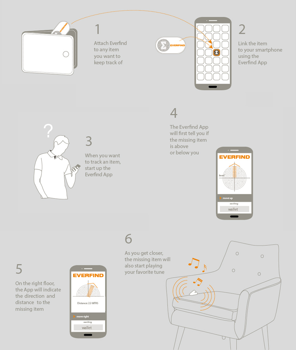 Infograpic-Tablet+Phone